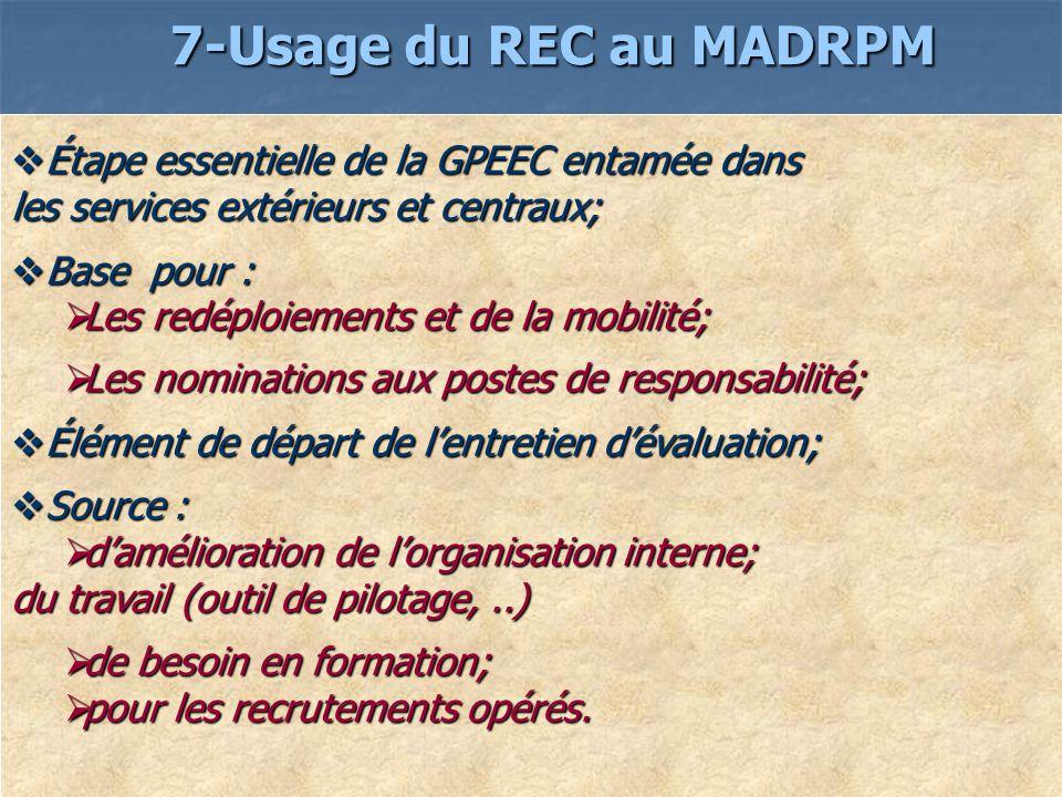 7-Usage du REC au MADRPM 7-Usage du REC au MADRPM Étape essentielle de la GPEEC entamée dans Étape essentielle de la GPEEC entamée dans les services e