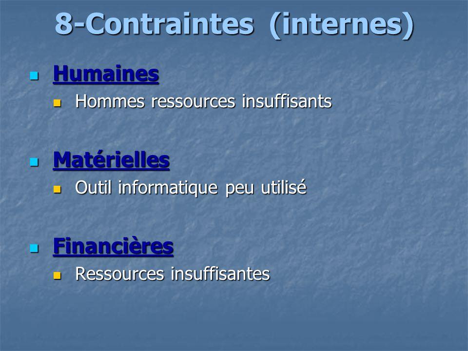 8-Contraintes (internes) Humaines Humaines Hommes ressources insuffisants Hommes ressources insuffisants Matérielles Matérielles Outil informatique pe
