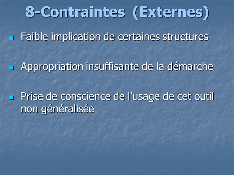 8-Contraintes (Externes) Faible implication de certaines structures Faible implication de certaines structures Appropriation insuffisante de la démarc