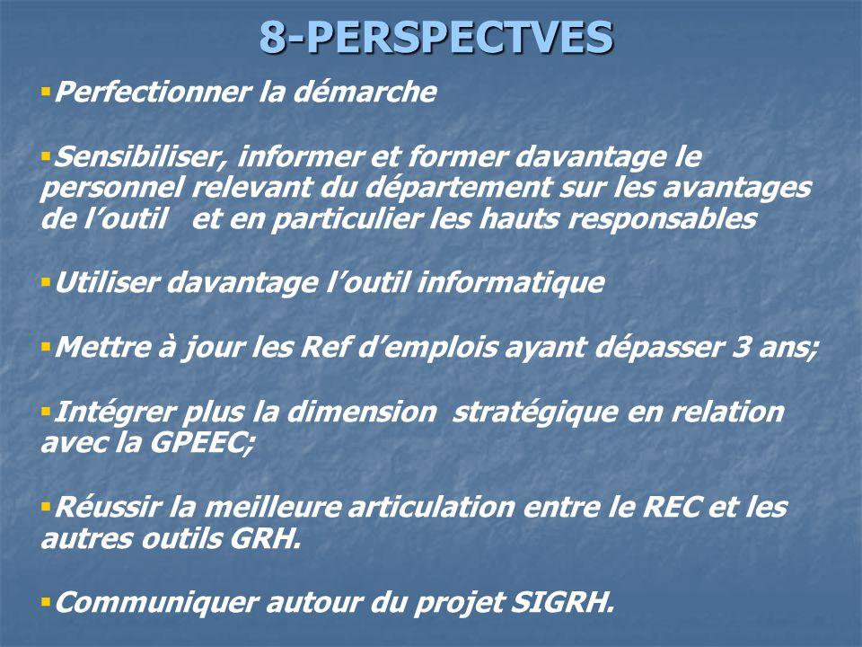 8-PERSPECTVES 8-PERSPECTVES Perfectionner la démarche Sensibiliser, informer et former davantage le personnel relevant du département sur les avantage