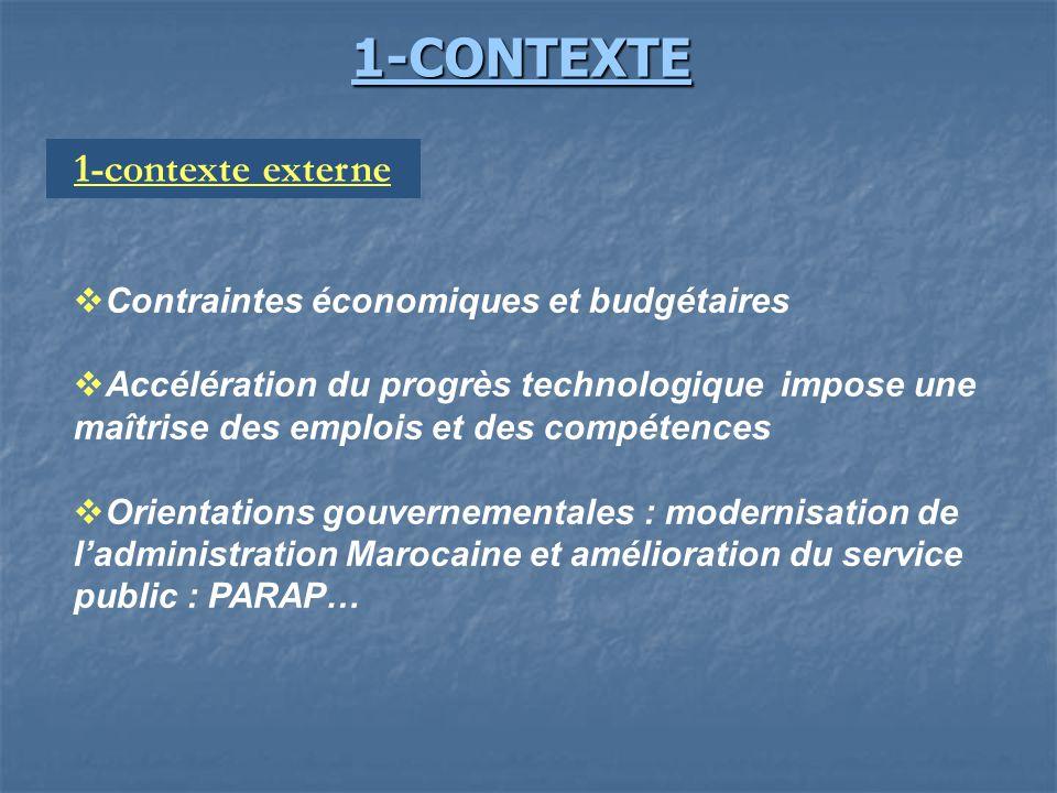 1-contexte externe Contraintes économiques et budgétaires Accélération du progrès technologique impose une maîtrise des emplois et des compétences Ori