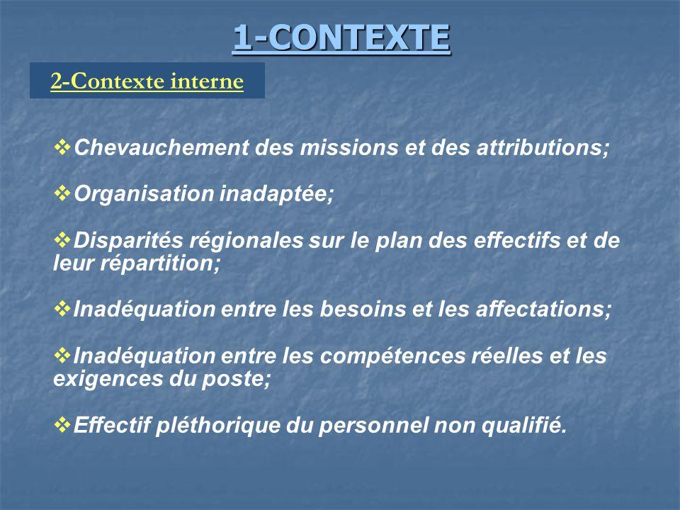 2-Contexte interne Chevauchement des missions et des attributions; Organisation inadaptée; Disparités régionales sur le plan des effectifs et de leur