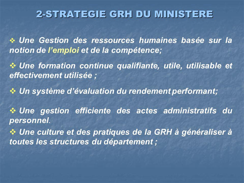 2-STRATEGIE GRH DU MINISTERE Une Gestion des ressources humaines basée sur la notion de lemploi et de la compétence; Une formation continue qualifiant