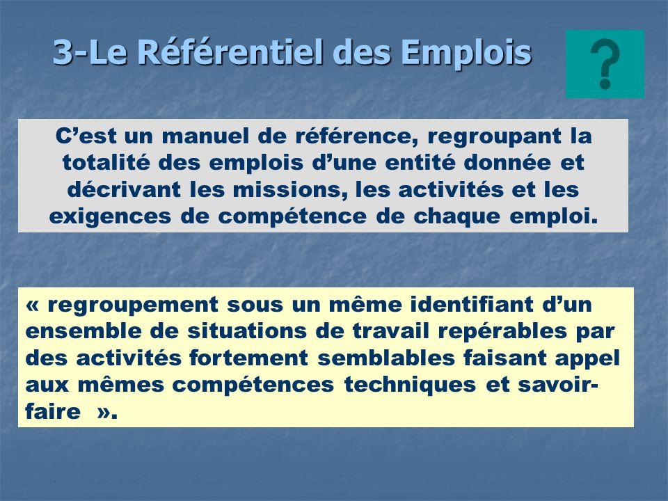 3-Le Référentiel des Emplois Cest un manuel de référence, regroupant la totalité des emplois dune entité donnée et décrivant les missions, les activit