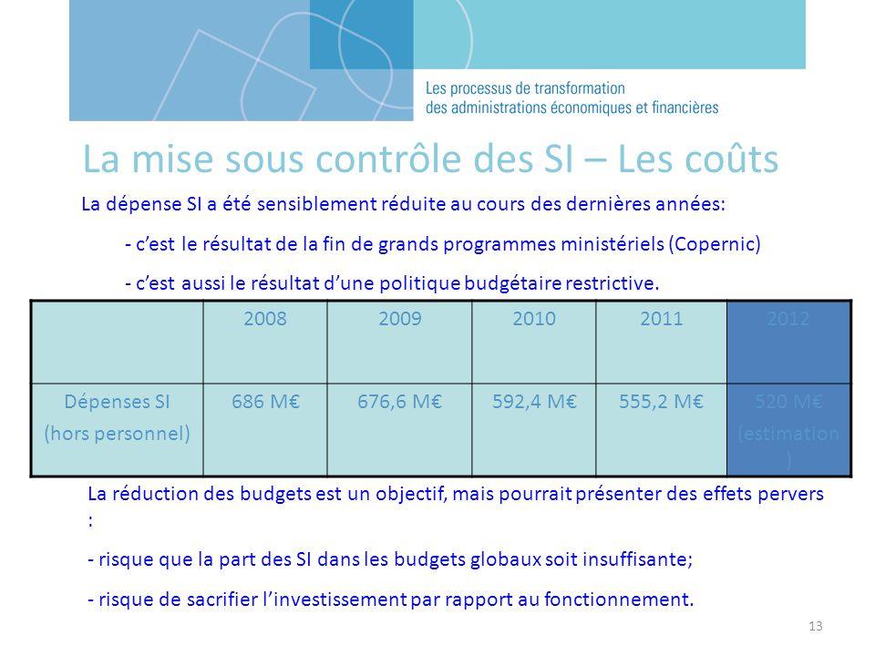 13 La dépense SI a été sensiblement réduite au cours des dernières années: - cest le résultat de la fin de grands programmes ministériels (Copernic) - cest aussi le résultat dune politique budgétaire restrictive.