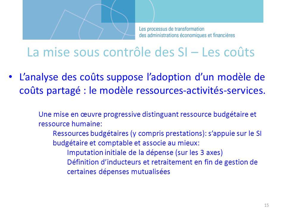 15 Lanalyse des coûts suppose ladoption dun modèle de coûts partagé : le modèle ressources-activités-services.