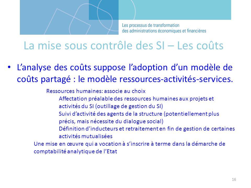 16 Lanalyse des coûts suppose ladoption dun modèle de coûts partagé : le modèle ressources-activités-services. Ressources humaines: associe au choix A