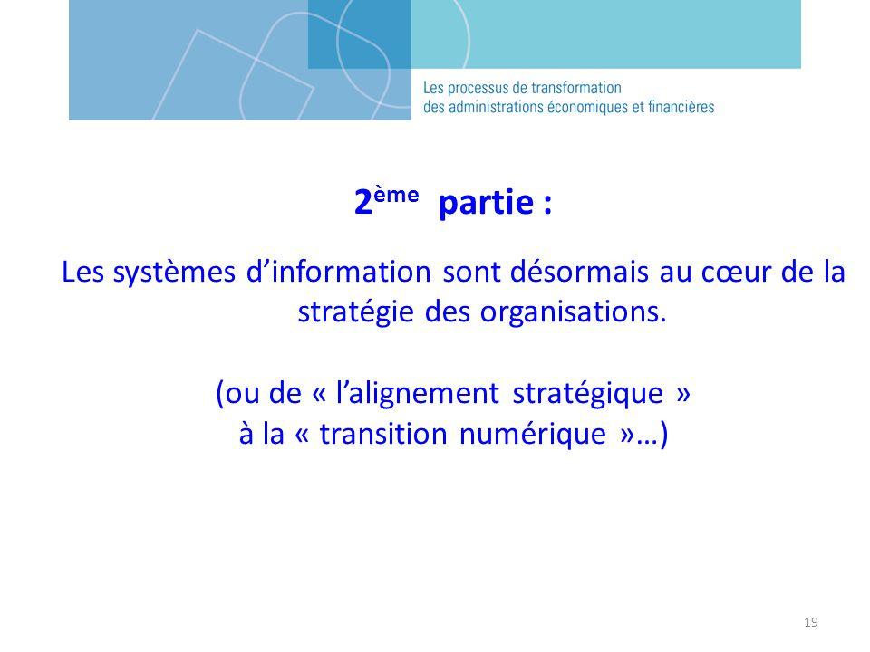 19 2 ème partie : Les systèmes dinformation sont désormais au cœur de la stratégie des organisations. (ou de « lalignement stratégique » à la « transi