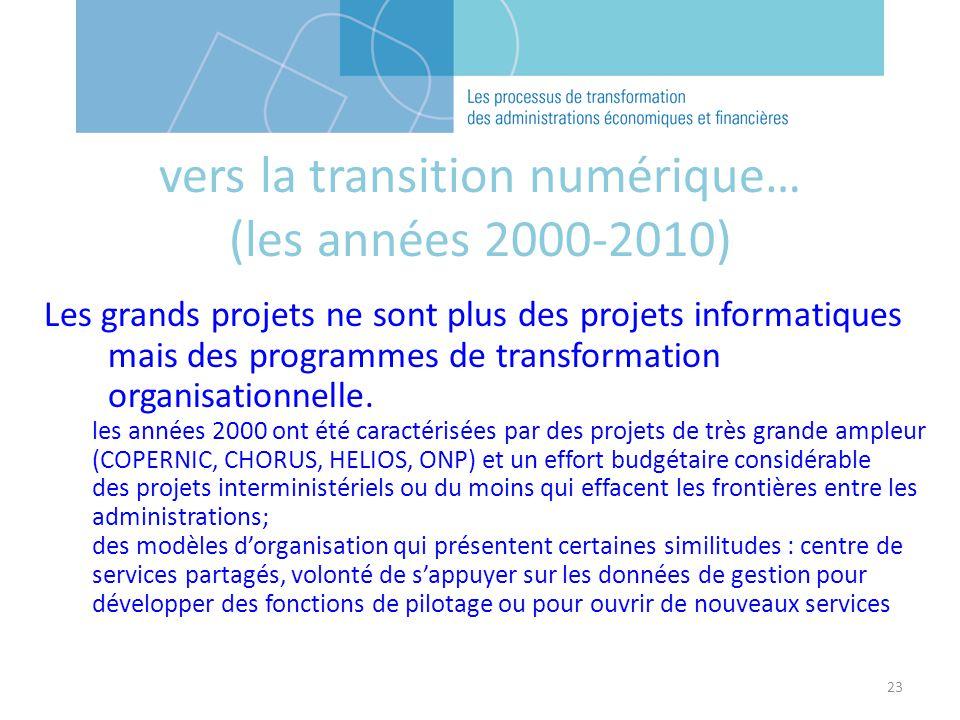 23 Les grands projets ne sont plus des projets informatiques mais des programmes de transformation organisationnelle. les années 2000 ont été caractér