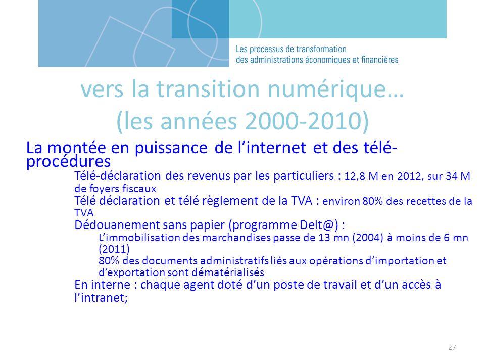 27 La montée en puissance de linternet et des télé- procédures Télé-déclaration des revenus par les particuliers : 12,8 M en 2012, sur 34 M de foyers