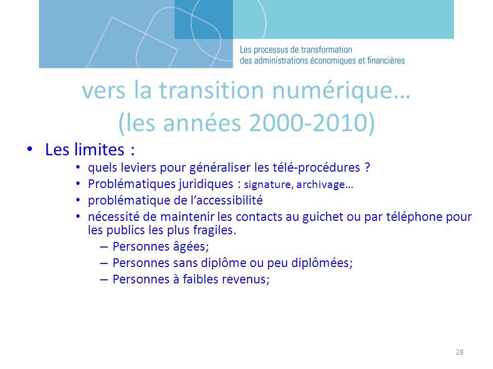 28 Les limites : quels leviers pour généraliser les télé-procédures ? Problématiques juridiques : signature, archivage… problématique de laccessibilit