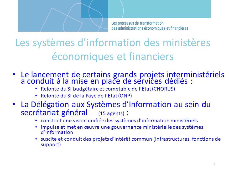 4 Le lancement de certains grands projets interministériels a conduit à la mise en place de services dédiés : Refonte du SI budgétaire et comptable de lEtat (CHORUS) Refonte du SI de la Paye de lEtat (ONP) La Délégation aux Systèmes dInformation au sein du secrétariat général (15 agents) : construit une vision unifiée des systèmes dinformation ministériels impulse et met en œuvre une gouvernance ministérielle des systèmes dinformation suscite et conduit des projets dintérêt commun (infrastructures, fonctions de support) Les systèmes dinformation des ministères économiques et financiers