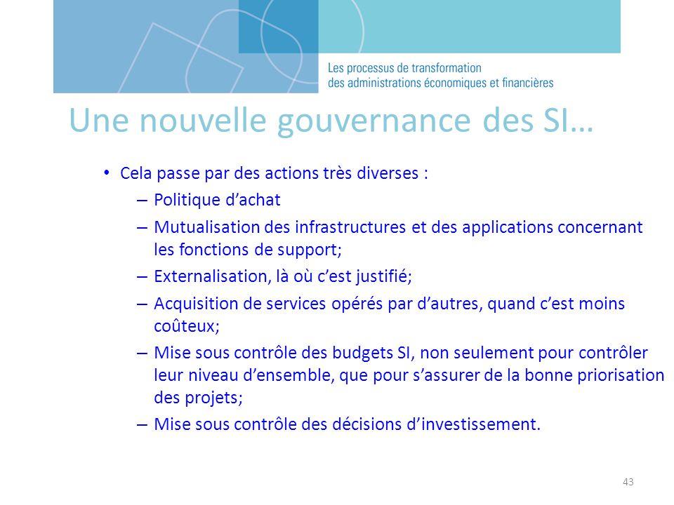 43 Une nouvelle gouvernance des SI… Cela passe par des actions très diverses : – Politique dachat – Mutualisation des infrastructures et des applicati