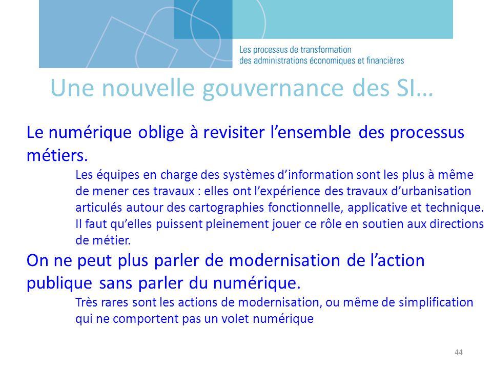 44 Une nouvelle gouvernance des SI… Le numérique oblige à revisiter lensemble des processus métiers. Les équipes en charge des systèmes dinformation s