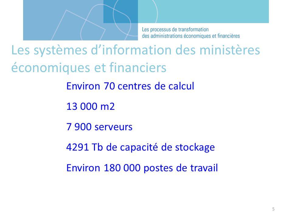5 Environ 70 centres de calcul 13 000 m2 7 900 serveurs 4291 Tb de capacité de stockage Environ 180 000 postes de travail