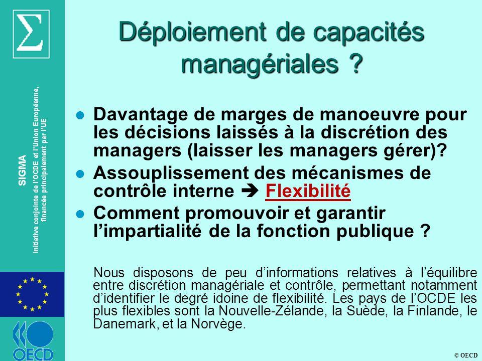 © OECD SIGMA Initiative conjointe de lOCDE et lUnion Européenne, financée principalement par lUE Déploiement de capacités managériales .