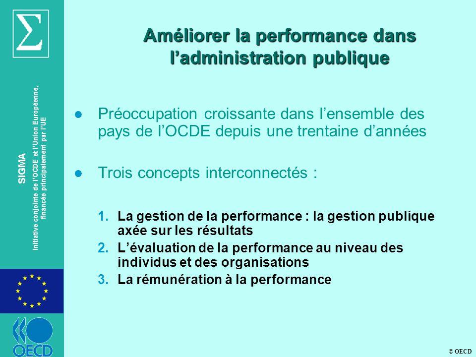 © OECD SIGMA Initiative conjointe de lOCDE et lUnion Européenne, financée principalement par lUE Améliorer la performance dans ladministration publique l Préoccupation croissante dans lensemble des pays de lOCDE depuis une trentaine dannées l Trois concepts interconnectés : 1.La gestion de la performance : la gestion publique axée sur les résultats 2.Lévaluation de la performance au niveau des individus et des organisations 3.La rémunération à la performance