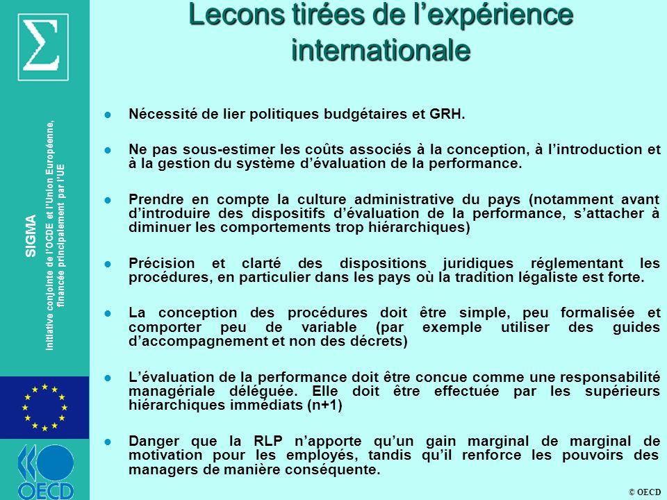 © OECD SIGMA Initiative conjointe de lOCDE et lUnion Européenne, financée principalement par lUE Lecons tirées de lexpérience internationale l Nécessité de lier politiques budgétaires et GRH.