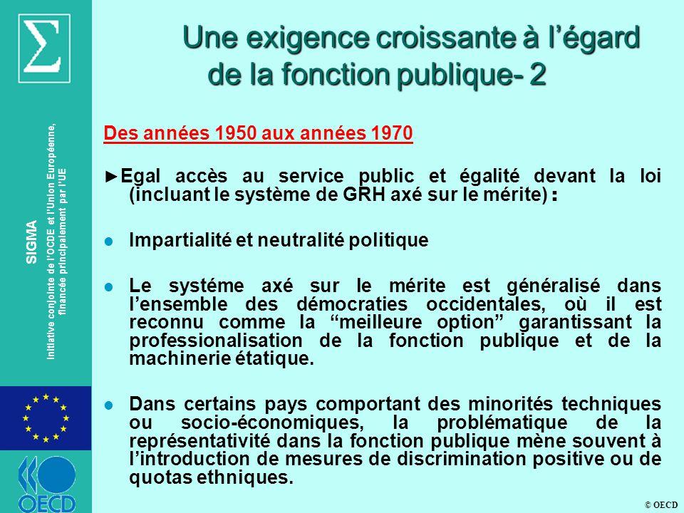 © OECD SIGMA Initiative conjointe de lOCDE et lUnion Européenne, financée principalement par lUE La rémunération à la performance fonctionne-t-elle dans la fonction publique .