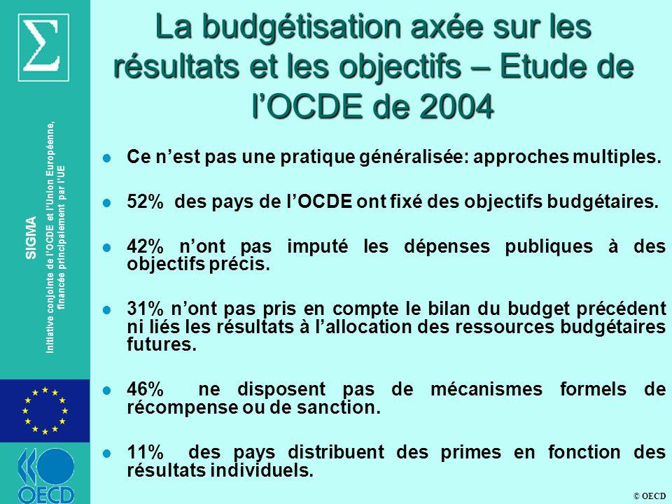 © OECD SIGMA Initiative conjointe de lOCDE et lUnion Européenne, financée principalement par lUE La budgétisation axée sur les résultats et les objectifs – Etude de lOCDE de 2004 l Ce nest pas une pratique généralisée: approches multiples.