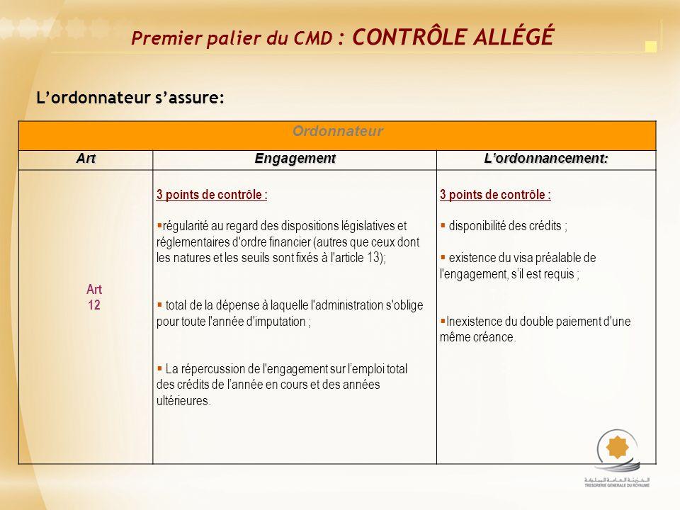 OrdonnateurArtEngagementLordonnancement: Art 12 3 points de contrôle : régularité au regard des dispositions législatives et réglementaires d'ordre fi
