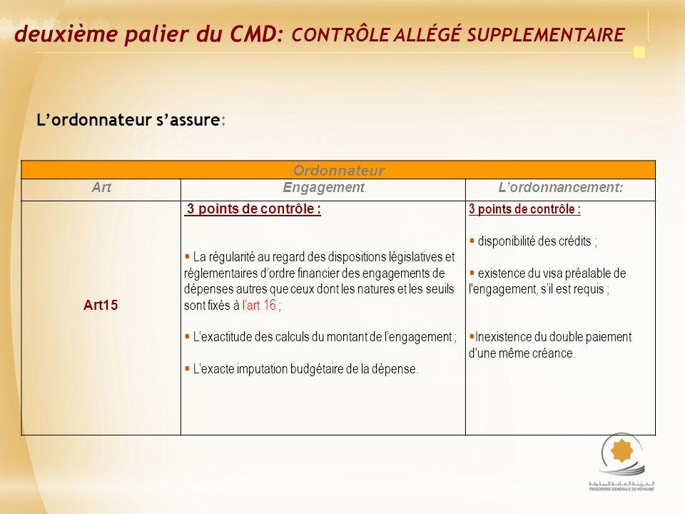 Ordonnateur ArtEngagementLordonnancement: Art15 3 points de contrôle : La régularité au regard des dispositions législatives et réglementaires dordre