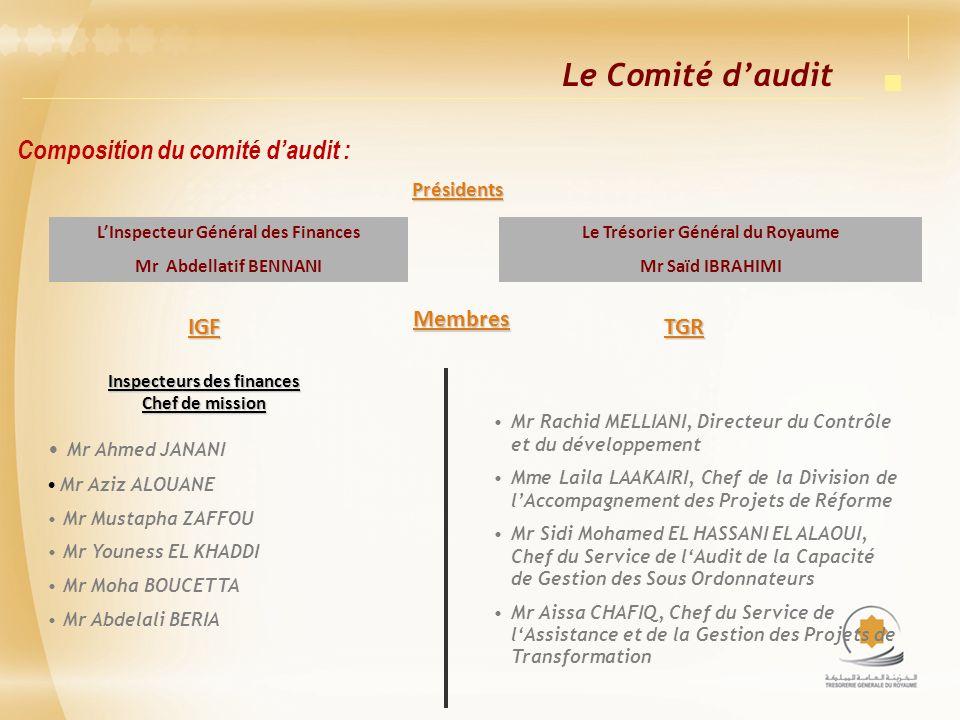 Composition du comité daudit : LInspecteur Général des Finances Mr Abdellatif BENNANI Présidents Le Trésorier Général du Royaume Mr Saïd IBRAHIMI Memb