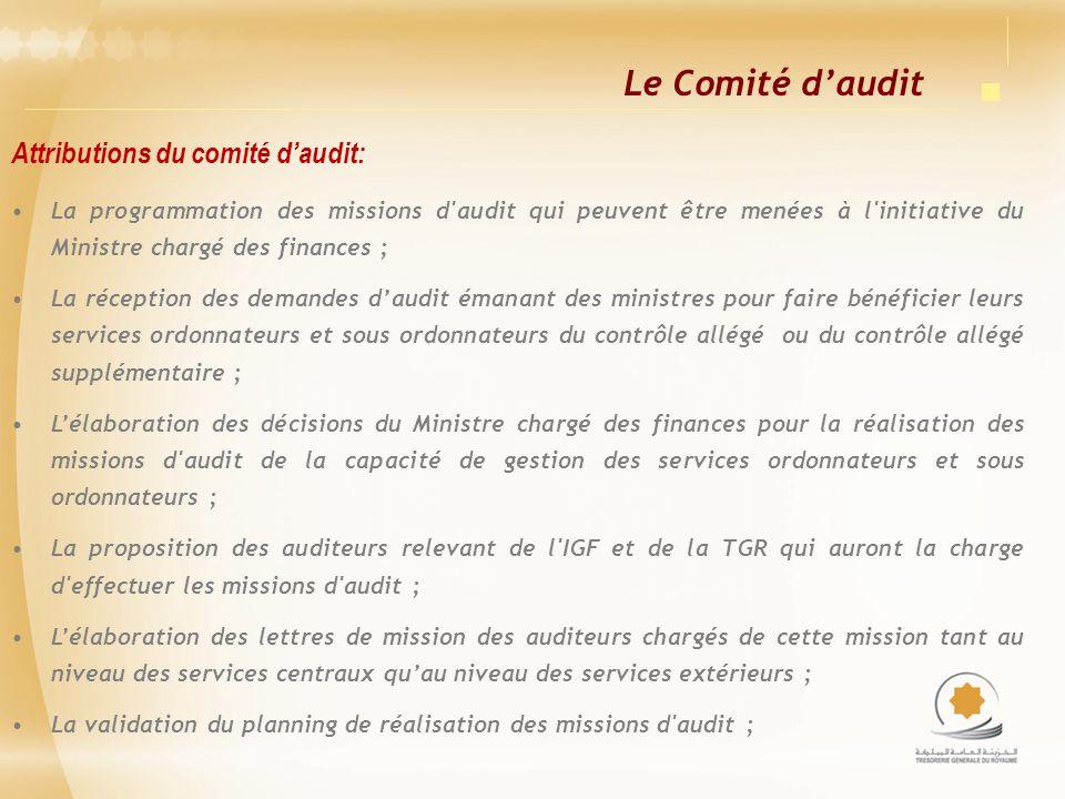 Attributions du comité daudit: La programmation des missions d'audit qui peuvent être menées à l'initiative du Ministre chargé des finances ; La récep