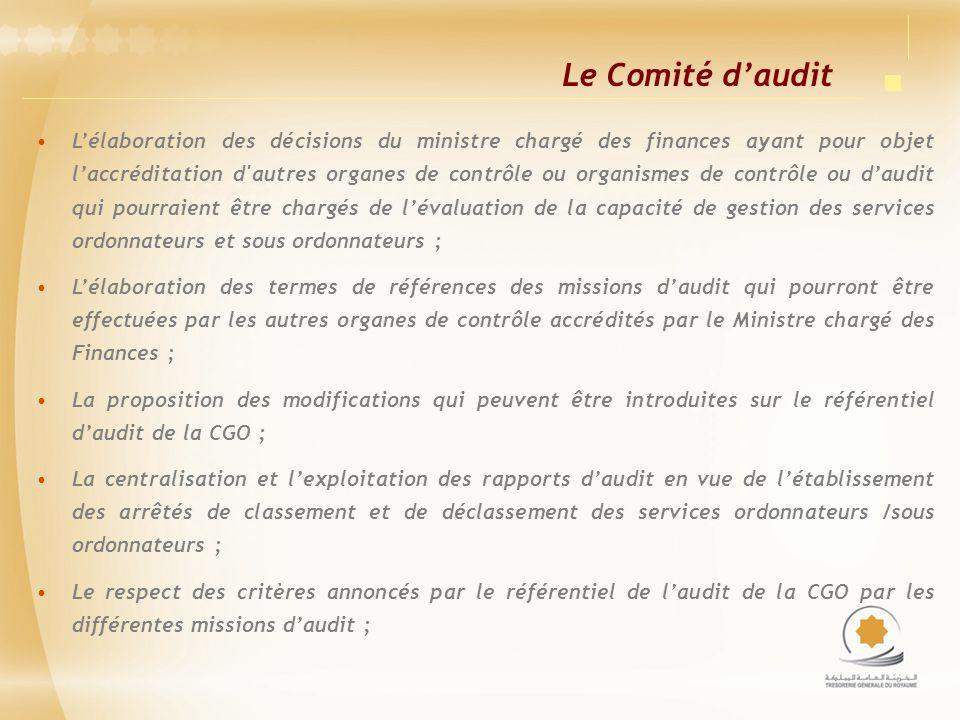 Le Comité daudit Lélaboration des décisions du ministre chargé des finances ayant pour objet laccréditation d'autres organes de contrôle ou organismes