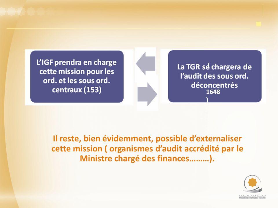 (1648) ( 1648 ) Il reste, bien évidemment, possible dexternaliser cette mission ( organismes daudit accrédité par le Ministre chargé des finances………).