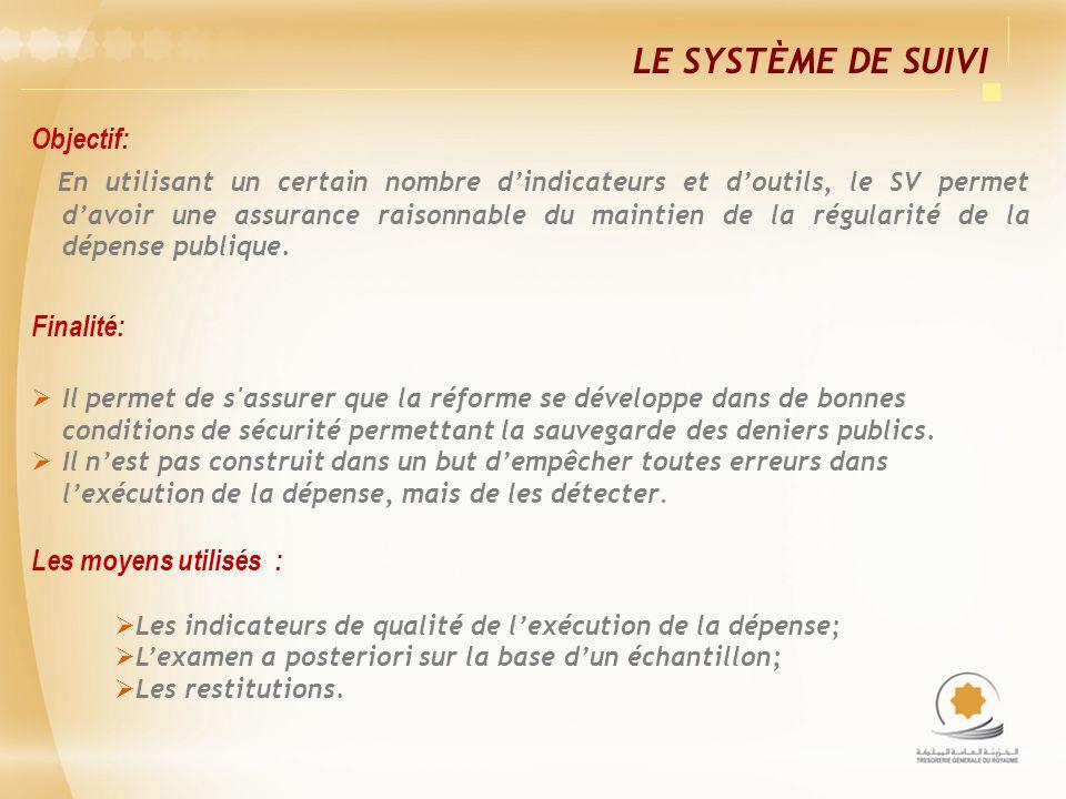 LE SYSTÈME DE SUIVI Objectif: En utilisant un certain nombre dindicateurs et doutils, le SV permet davoir une assurance raisonnable du maintien de la