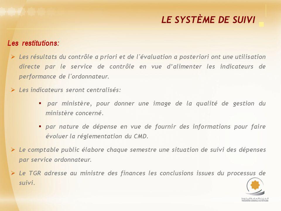 LE SYSTÈME DE SUIVI Les restitutions: Les résultats du contrôle a priori et de l'évaluation a posteriori ont une utilisation directe par le service de