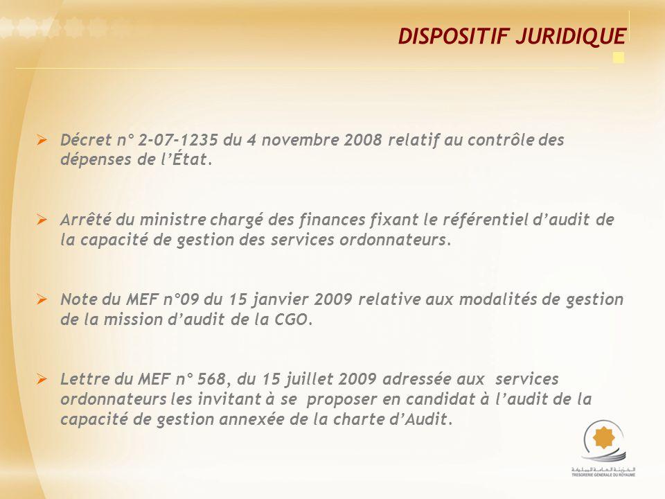 Décret n° 2-07-1235 du 4 novembre 2008 relatif au contrôle des dépenses de lÉtat. Arrêté du ministre chargé des finances fixant le référentiel daudit