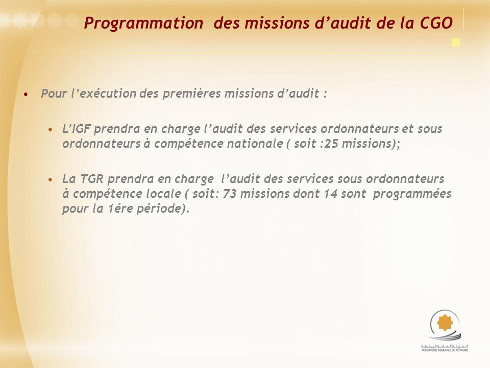 Programmation des missions daudit de la CGO Pour lexécution des premières missions daudit : LIGF prendra en charge laudit des services ordonnateurs et