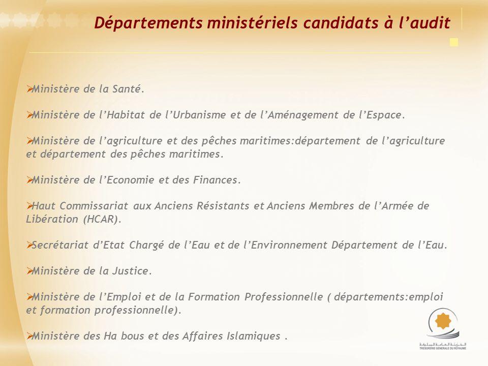 Départements ministériels candidats à laudit Ministère de la Santé. Ministère de lHabitat de lUrbanisme et de lAménagement de lEspace. Ministère de la