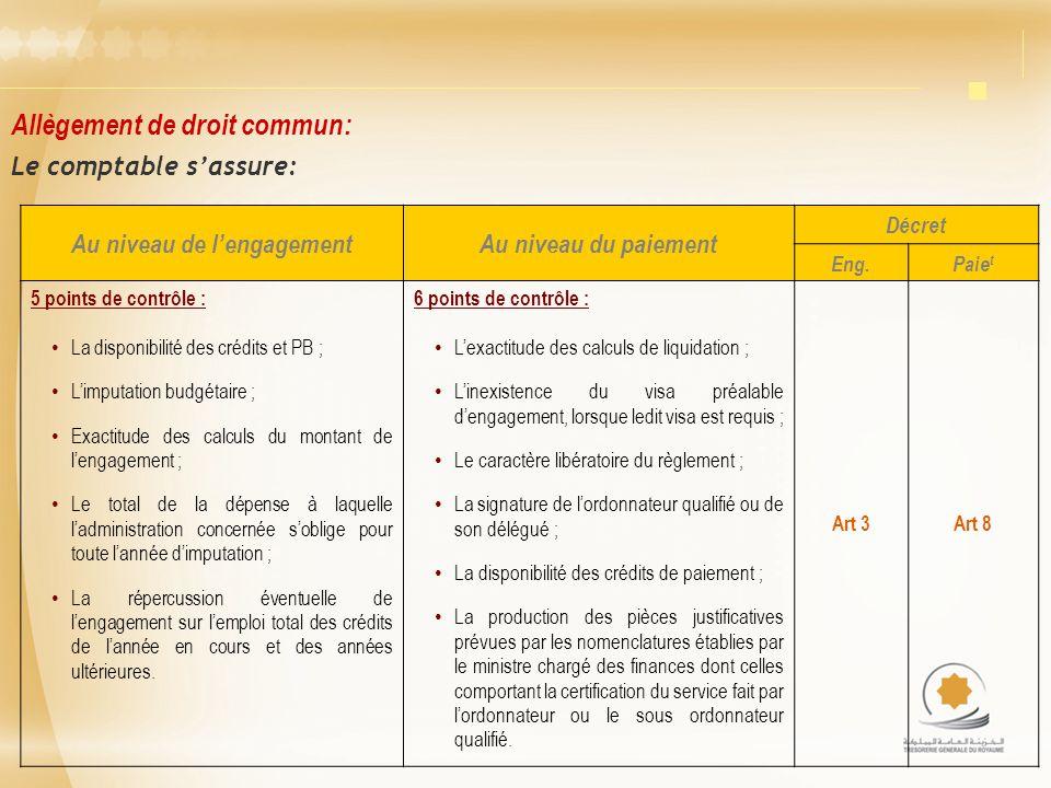 Au niveau de lengagementAu niveau du paiement Décret Eng.Paie t 5 points de contrôle : La disponibilité des crédits et PB ; Limputation budgétaire ; E