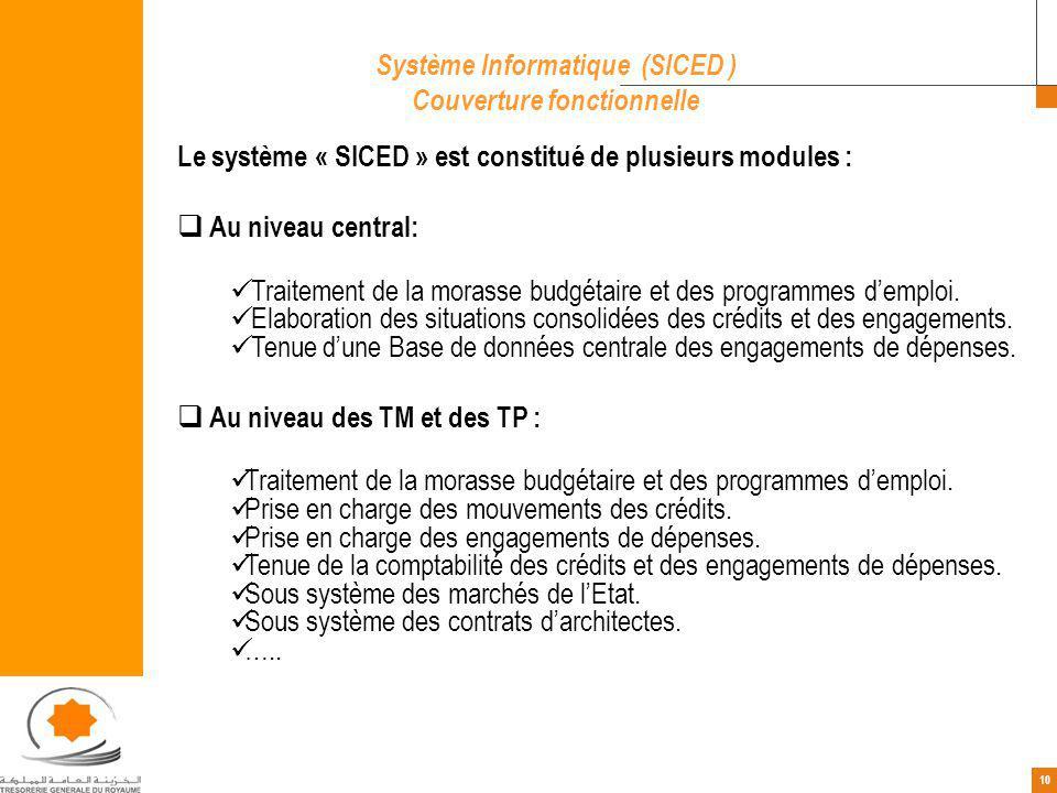 10 Le système « SICED » est constitué de plusieurs modules : Au niveau central: Traitement de la morasse budgétaire et des programmes demploi. Elabora