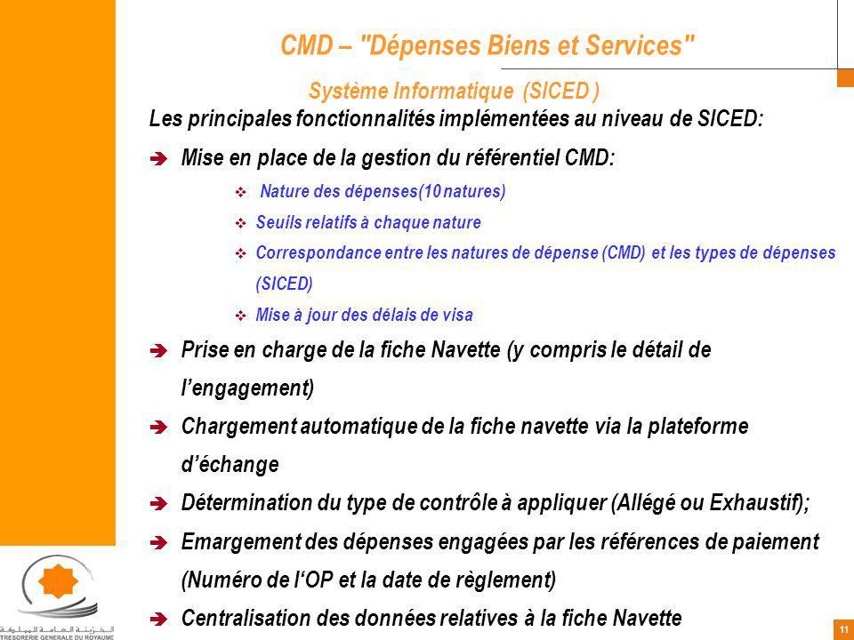 11 Système Informatique (SICED ) Les principales fonctionnalités implémentées au niveau de SICED: Mise en place de la gestion du référentiel CMD: Natu