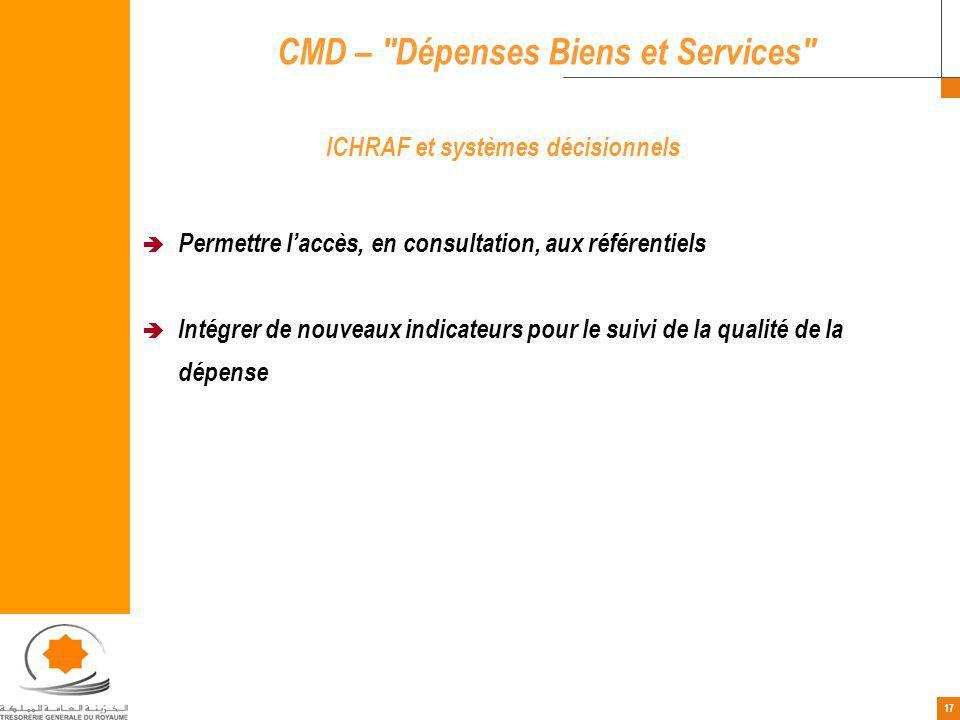 17 Permettre laccès, en consultation, aux référentiels Intégrer de nouveaux indicateurs pour le suivi de la qualité de la dépense ICHRAF et systèmes décisionnels CMD – Dépenses Biens et Services