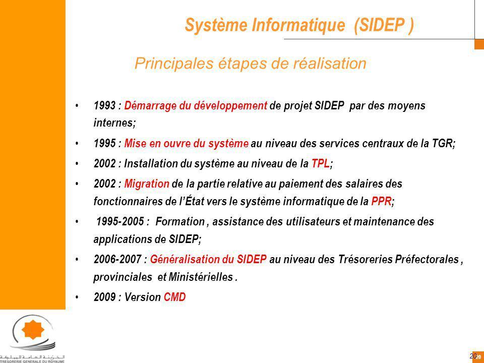 20 1993 : Démarrage du développement de projet SIDEP par des moyens internes; 1995 : Mise en ouvre du système au niveau des services centraux de la TG