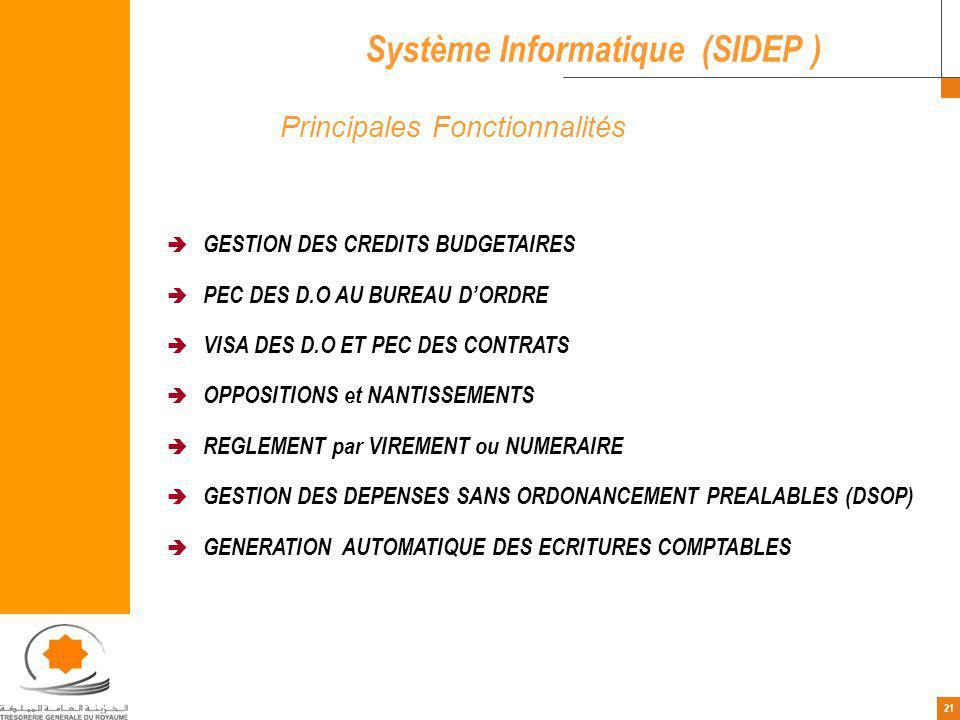 21 GESTION DES CREDITS BUDGETAIRES PEC DES D.O AU BUREAU DORDRE VISA DES D.O ET PEC DES CONTRATS OPPOSITIONS et NANTISSEMENTS REGLEMENT par VIREMENT ou NUMERAIRE GESTION DES DEPENSES SANS ORDONANCEMENT PREALABLES (DSOP) GENERATION AUTOMATIQUE DES ECRITURES COMPTABLES Principales Fonctionnalités Système Informatique (SIDEP )