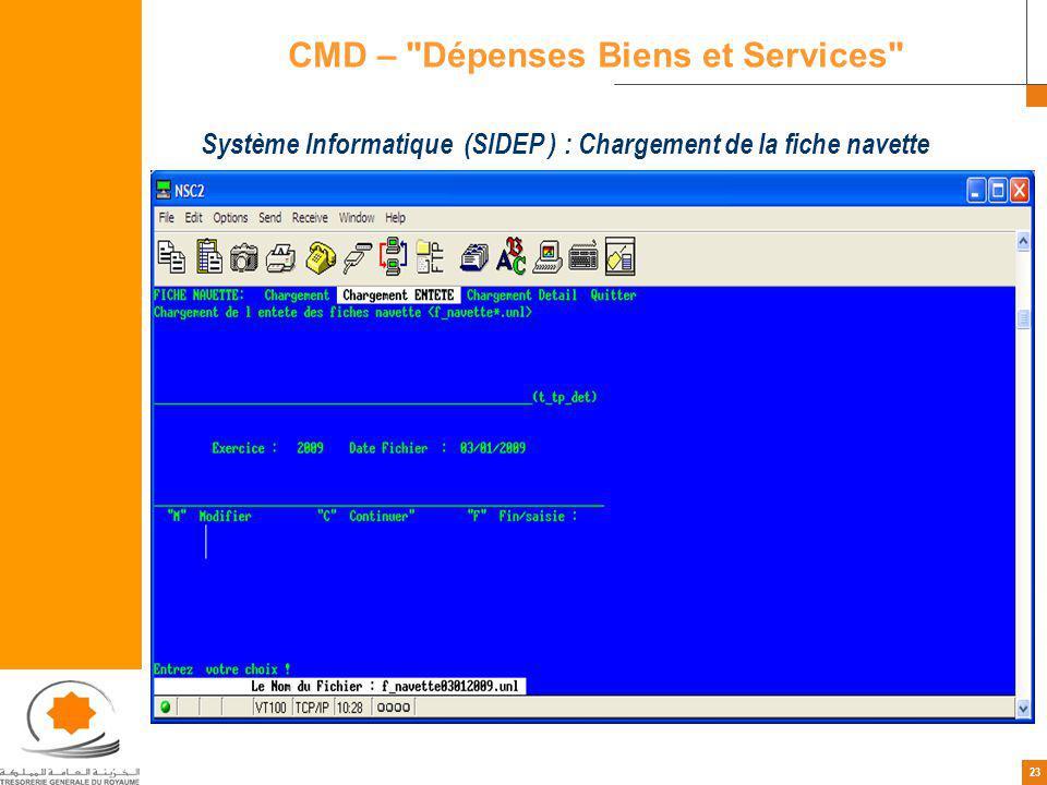 23 Système Informatique (SIDEP ) : Chargement de la fiche navette CMD –