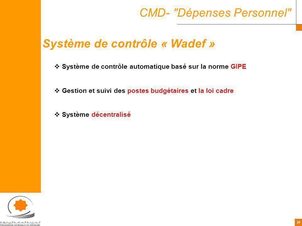 24 CMD- Dépenses Personnel Système de contrôle automatique basé sur la norme GIPE Gestion et suivi des postes budgétaires et la loi cadre Système décentralisé Système de contrôle « Wadef »