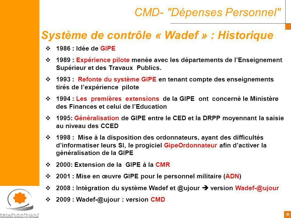 26 CMD-