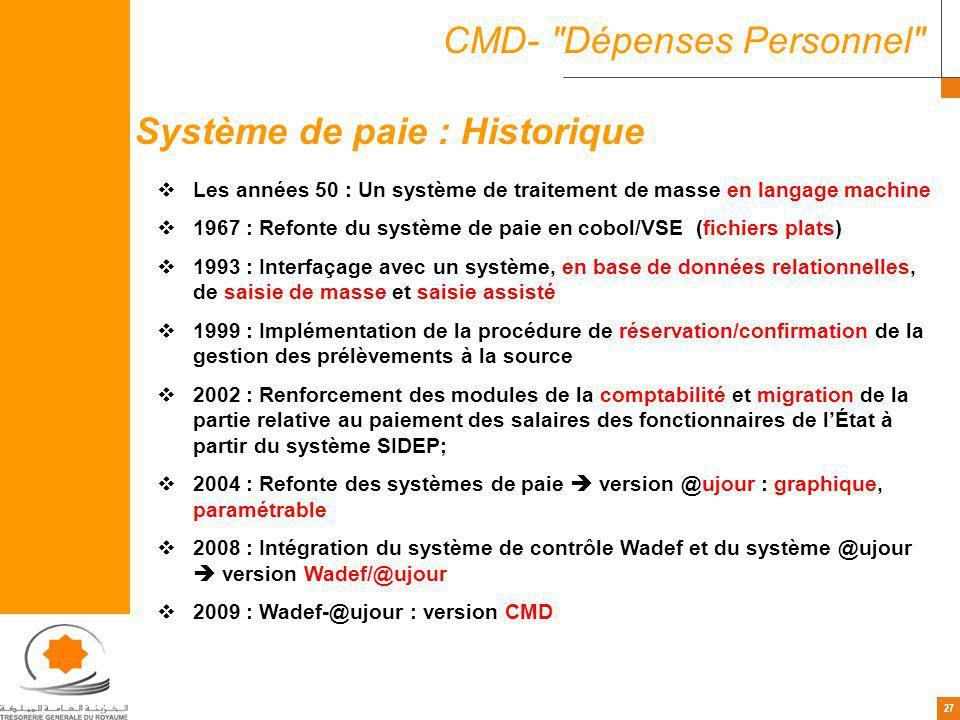 27 CMD- Dépenses Personnel Les années 50 : Un système de traitement de masse en langage machine 1967 : Refonte du système de paie en cobol/VSE (fichiers plats) 1993 : Interfaçage avec un système, en base de données relationnelles, de saisie de masse et saisie assisté 1999 : Implémentation de la procédure de réservation/confirmation de la gestion des prélèvements à la source 2002 : Renforcement des modules de la comptabilité et migration de la partie relative au paiement des salaires des fonctionnaires de lÉtat à partir du système SIDEP; 2004 : Refonte des systèmes de paie version @ujour : graphique, paramétrable 2008 : Intégration du système de contrôle Wadef et du système @ujour version Wadef/@ujour 2009 : Wadef-@ujour : version CMD Système de paie : Historique