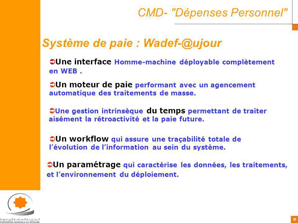 28 CMD- Dépenses Personnel Système de paie : Wadef-@ujour Une gestion intrinsèque du temps permettant de traiter aisément la rétroactivité et la paie future.