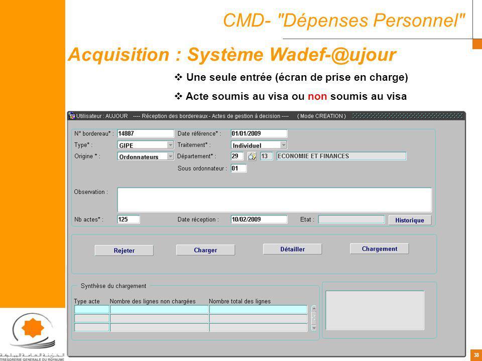 38 CMD-