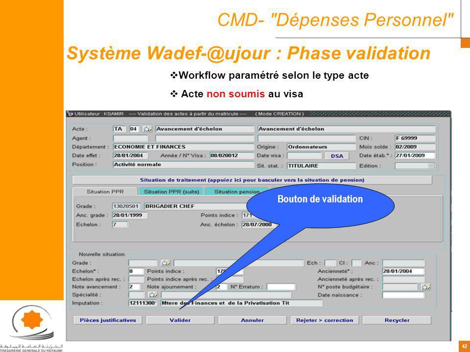 42 CMD- Dépenses Personnel Workflow paramétré selon le type acte Acte non soumis au visa Système Wadef-@ujour : Phase validation Bouton de validation