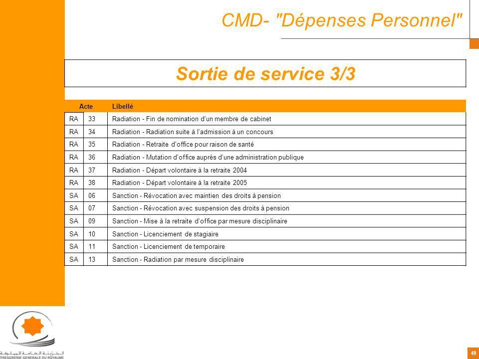 49 CMD-