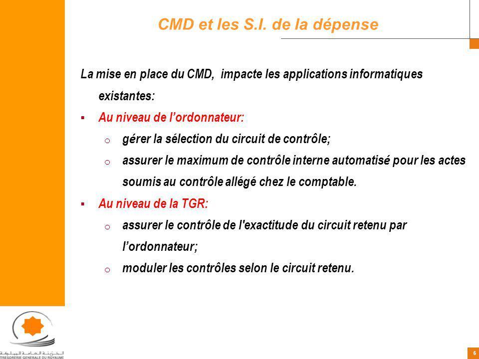 6 6 La mise en place du CMD, impacte les applications informatiques existantes: Au niveau de lordonnateur: o g é rer la sélection du circuit de contrô